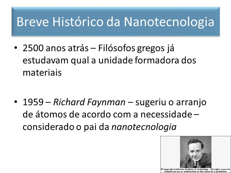 Breve Histórico da Nanotecnologia