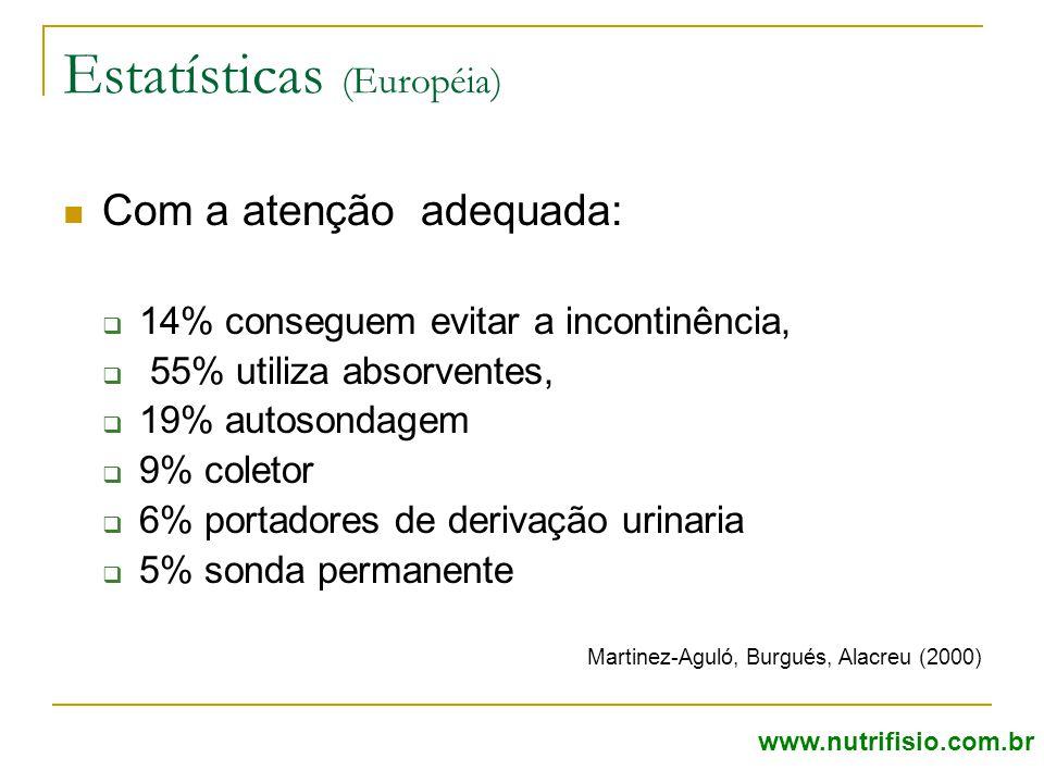 Estatísticas (Européia)