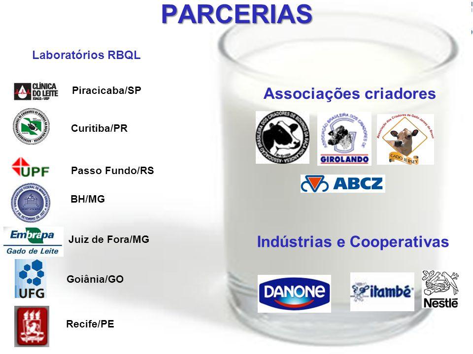 Associações criadores Indústrias e Cooperativas
