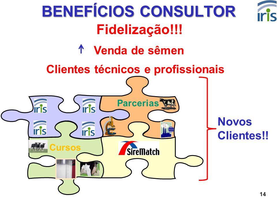 Clientes técnicos e profissionais