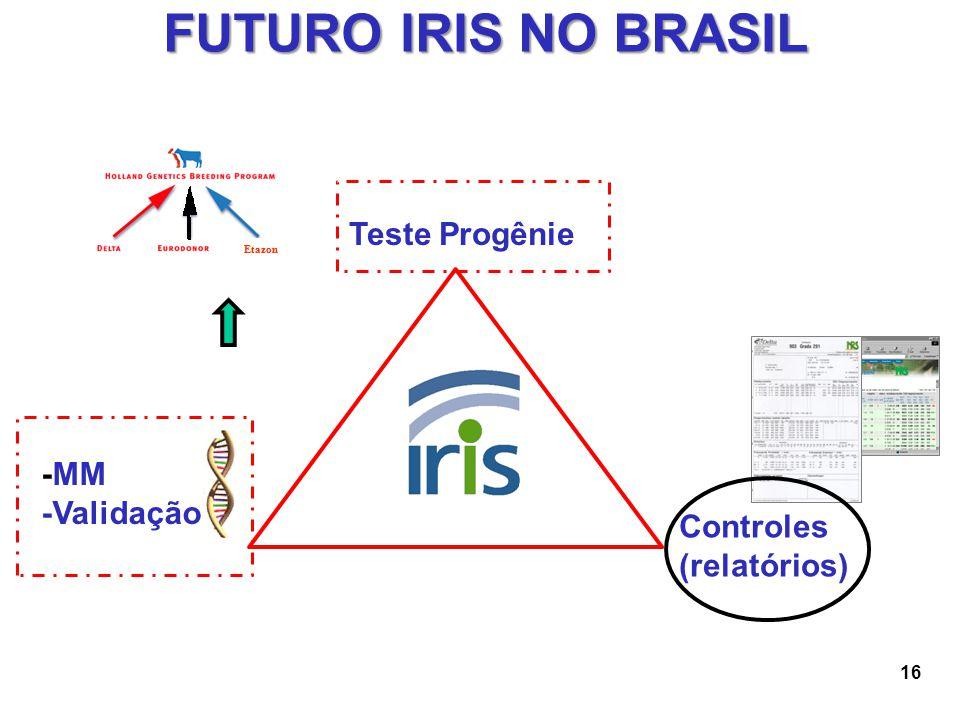 FUTURO IRIS NO BRASIL Teste Progênie -MM -Validação Controles