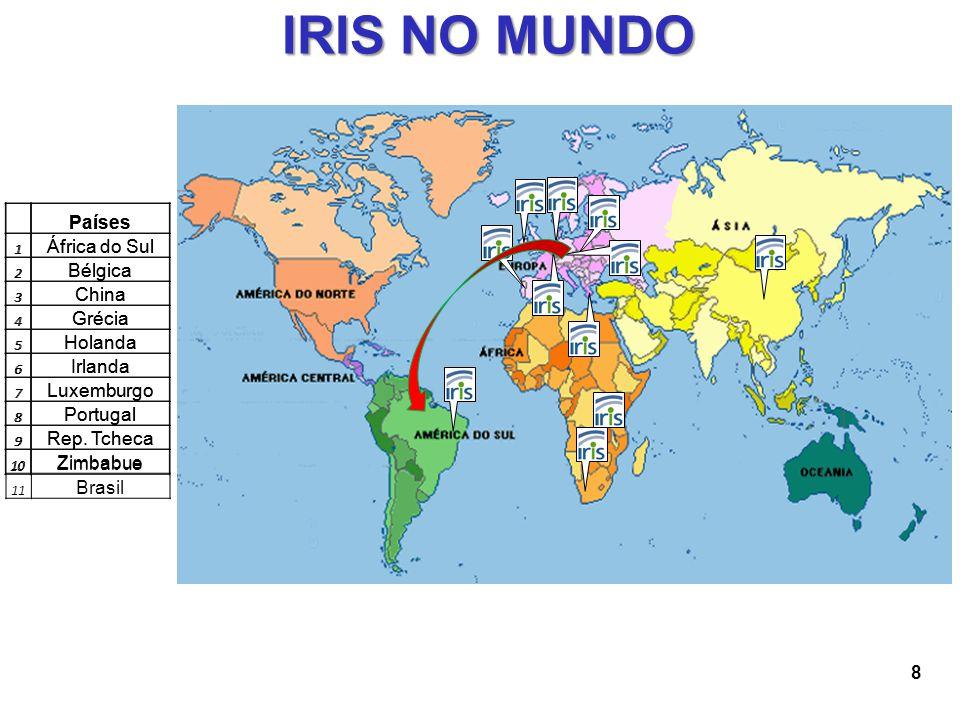 IRIS NO MUNDO Países África do Sul Bélgica China Grécia Holanda