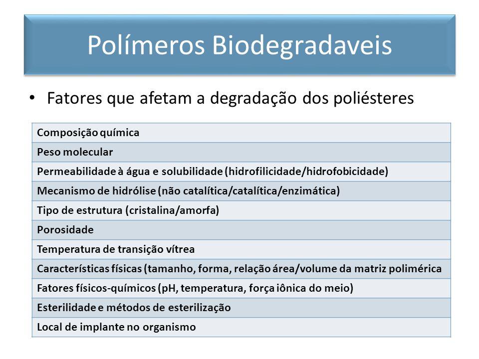 Polímeros Biodegradaveis