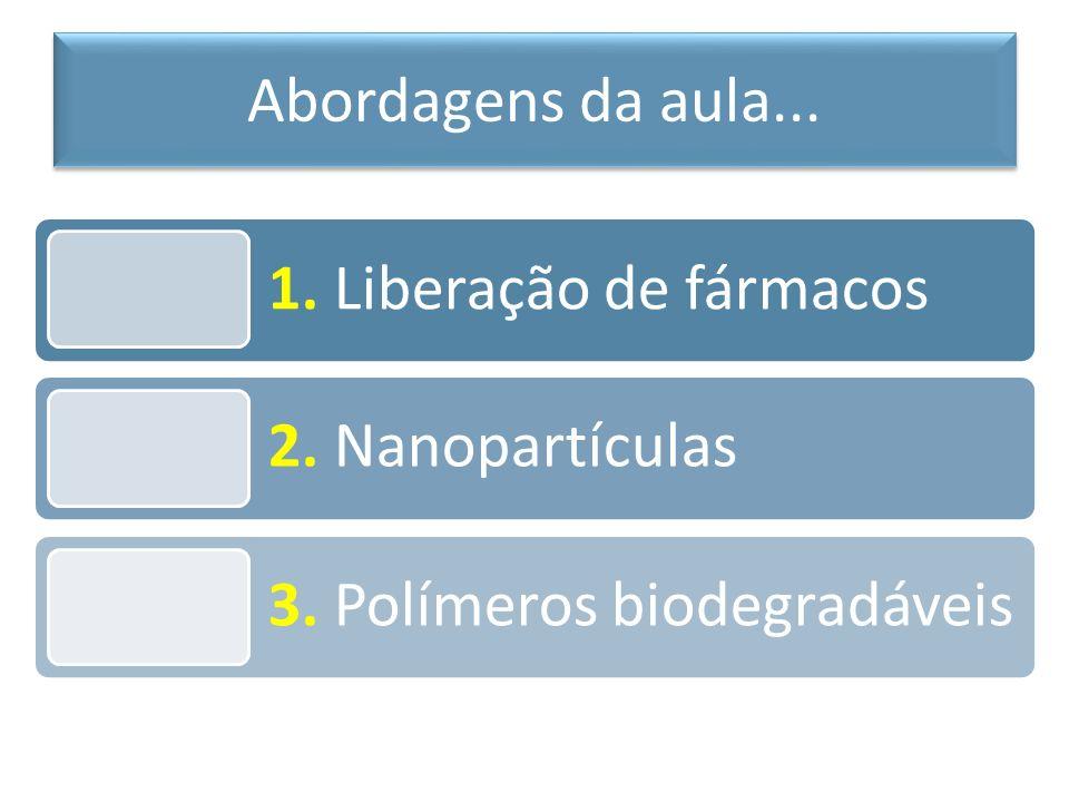Abordagens da aula... 1. Liberação de fármacos 2. Nanopartículas