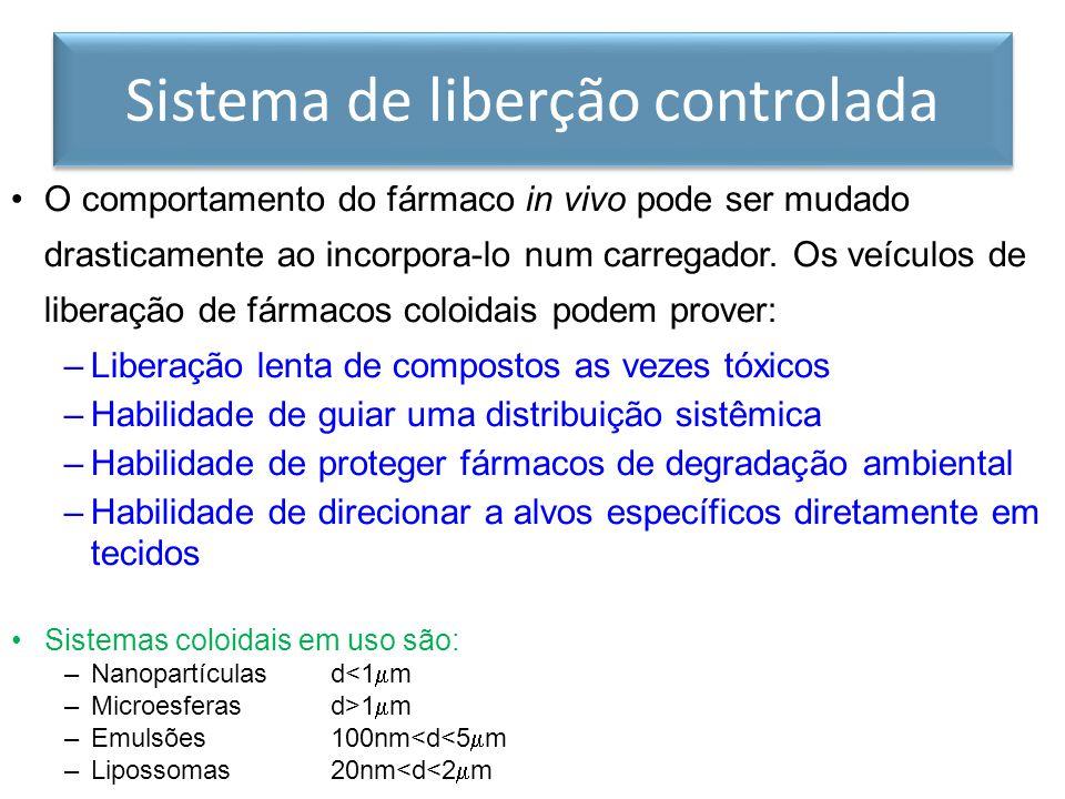 Sistema de liberção controlada