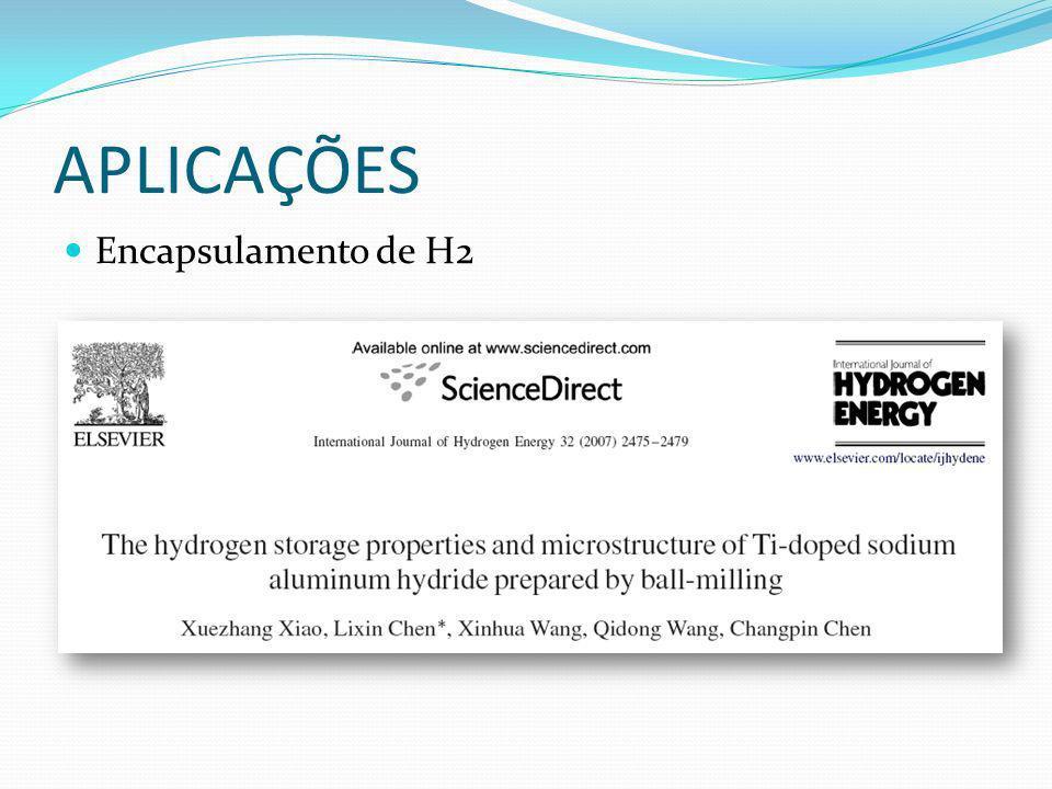 APLICAÇÕES Encapsulamento de H2