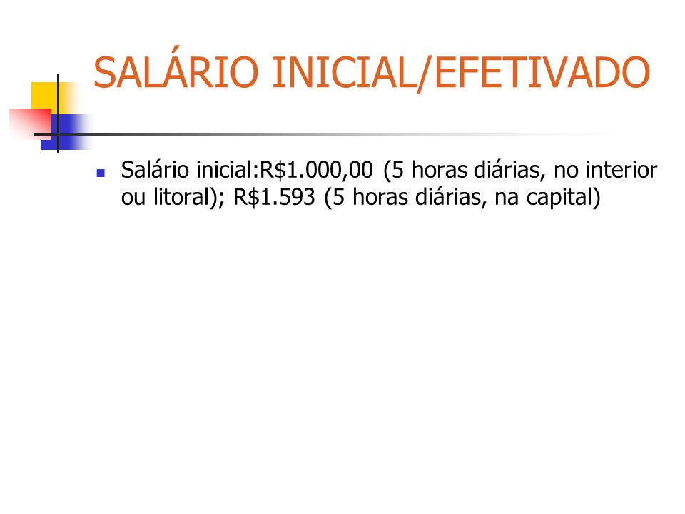 SALÁRIO INICIAL/EFETIVADO