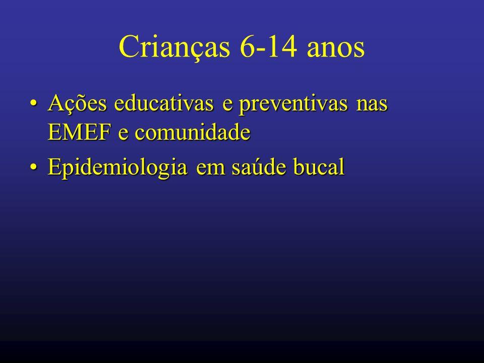 Crianças 6-14 anosAções educativas e preventivas nas EMEF e comunidade.