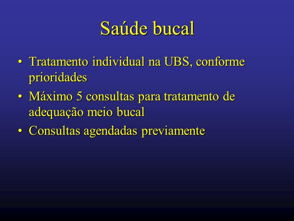 Saúde bucal Tratamento individual na UBS, conforme prioridades
