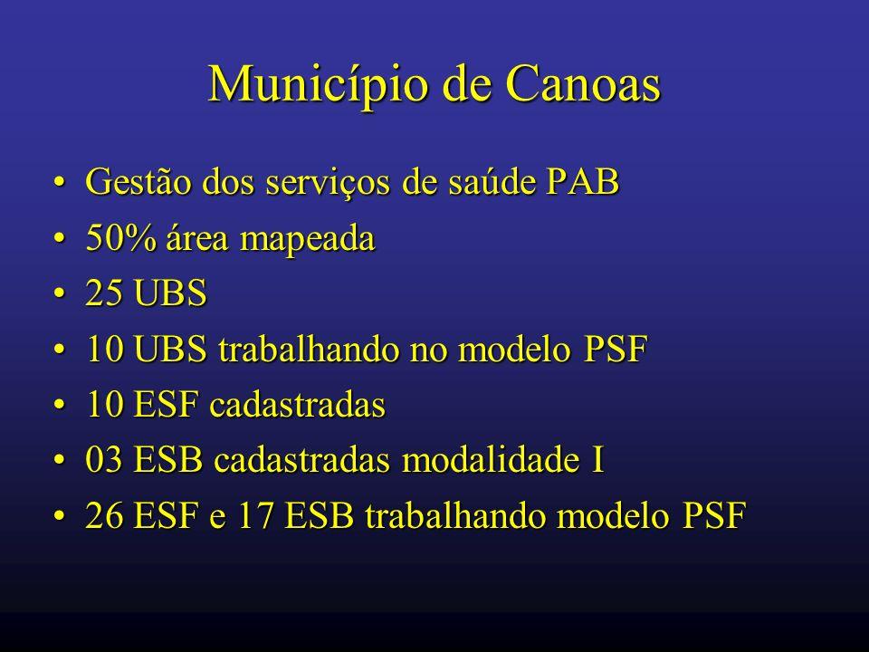 Município de Canoas Gestão dos serviços de saúde PAB 50% área mapeada