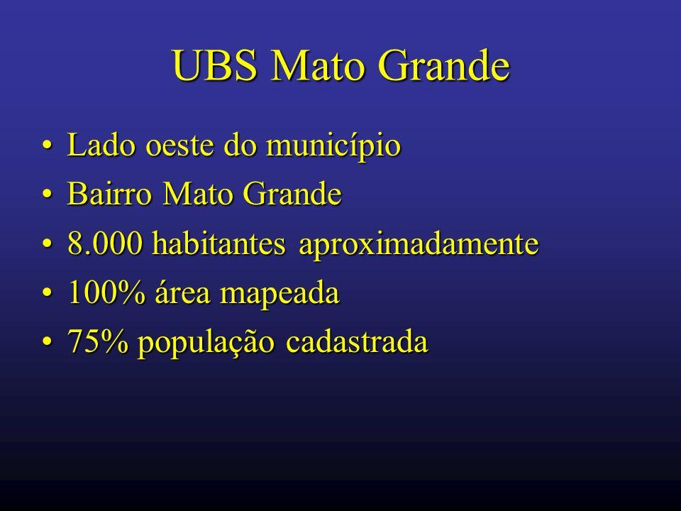 UBS Mato Grande Lado oeste do município Bairro Mato Grande