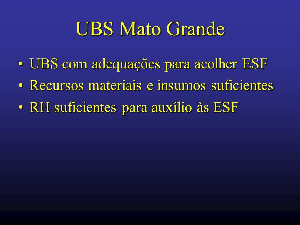 UBS Mato Grande UBS com adequações para acolher ESF
