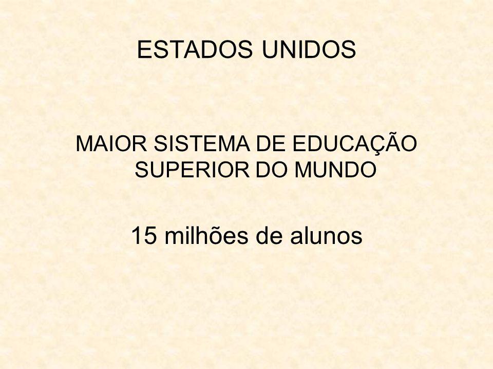 MAIOR SISTEMA DE EDUCAÇÃO SUPERIOR DO MUNDO