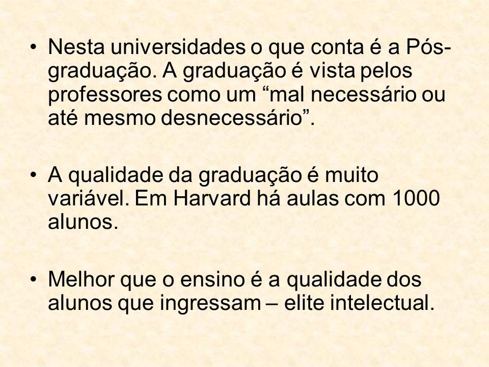 Nesta universidades o que conta é a Pós-graduação