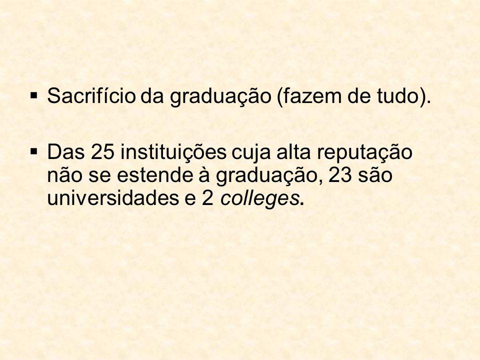 Sacrifício da graduação (fazem de tudo).
