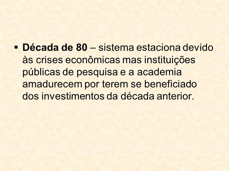 Década de 80 – sistema estaciona devido às crises econômicas mas instituições públicas de pesquisa e a academia amadurecem por terem se beneficiado dos investimentos da década anterior.