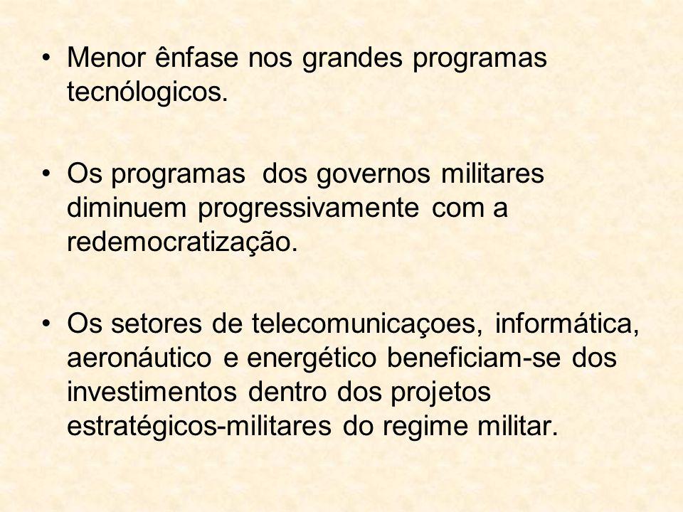 Menor ênfase nos grandes programas tecnólogicos.