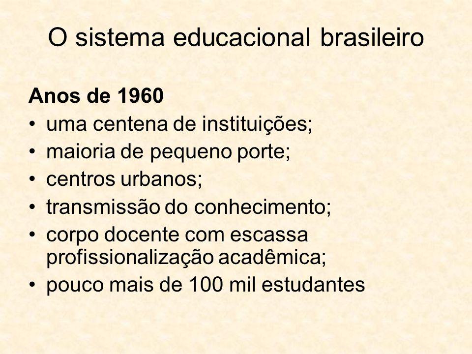 O sistema educacional brasileiro