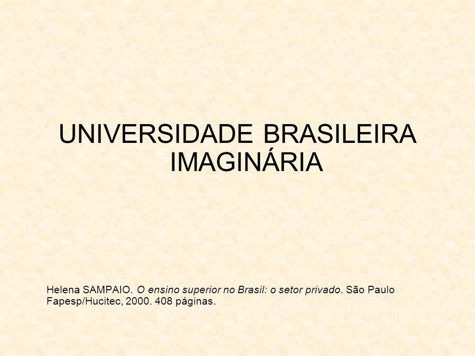 UNIVERSIDADE BRASILEIRA IMAGINÁRIA