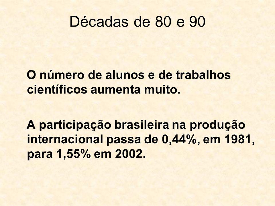 Décadas de 80 e 90 O número de alunos e de trabalhos científicos aumenta muito.