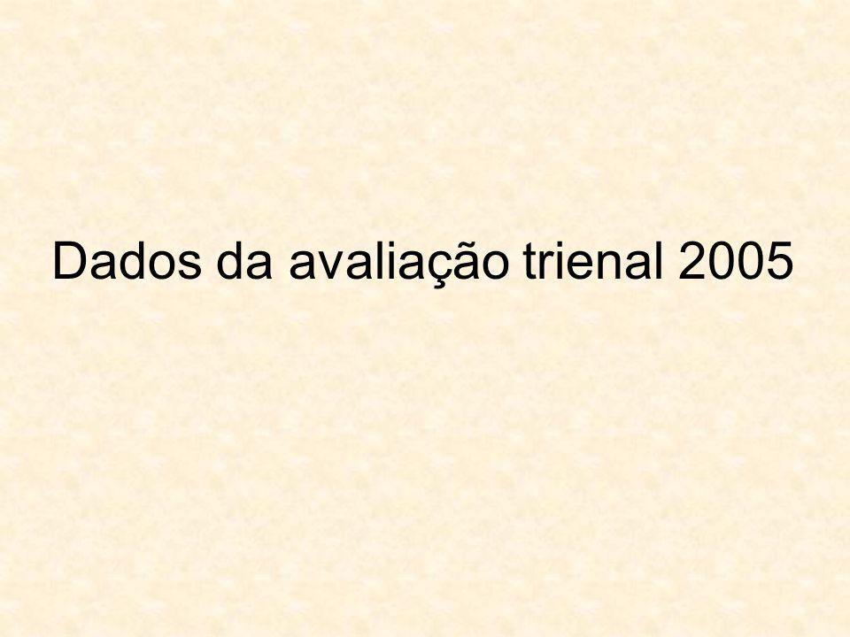 Dados da avaliação trienal 2005