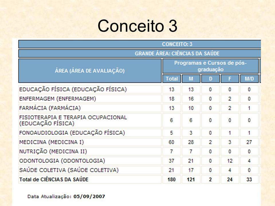 Conceito 3