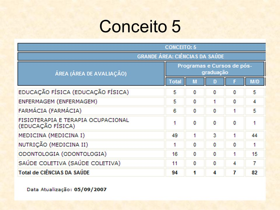 Conceito 5