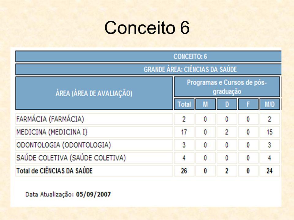 Conceito 6
