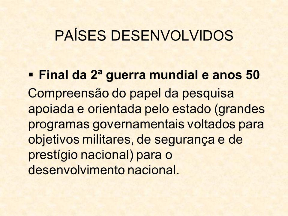 Final da 2ª guerra mundial e anos 50
