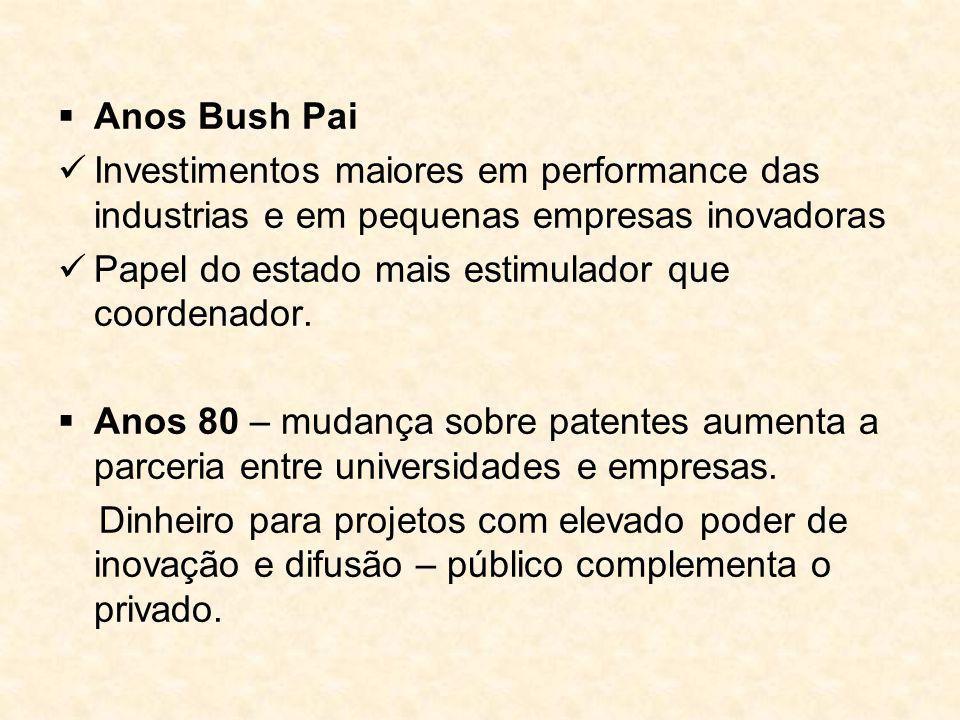 Anos Bush Pai Investimentos maiores em performance das industrias e em pequenas empresas inovadoras.