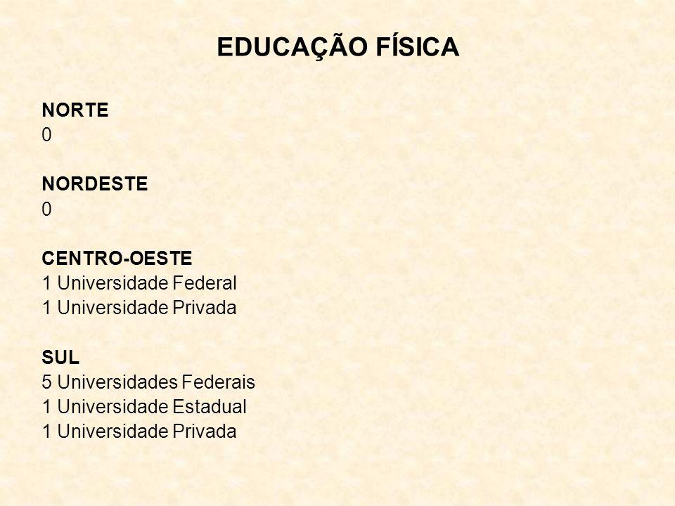 EDUCAÇÃO FÍSICA NORTE NORDESTE CENTRO-OESTE 1 Universidade Federal