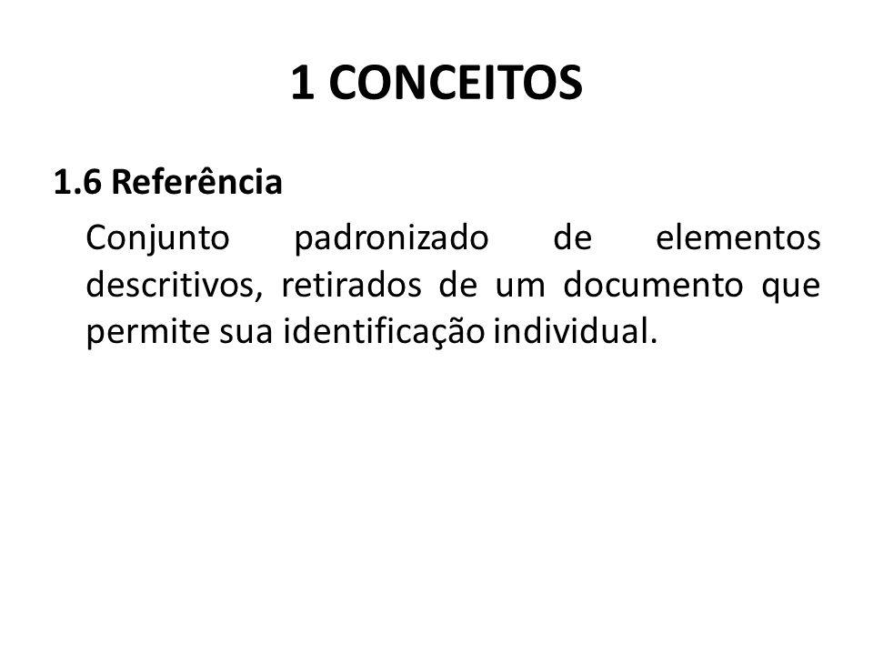 1 CONCEITOS 1.6 Referência Conjunto padronizado de elementos descritivos, retirados de um documento que permite sua identificação individual.