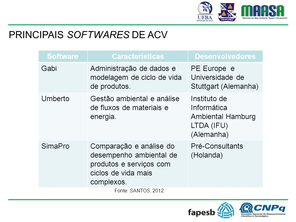PRINCIPAIS SOFTWARES DE ACV