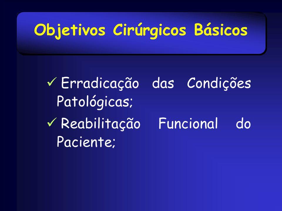 Objetivos Cirúrgicos Básicos