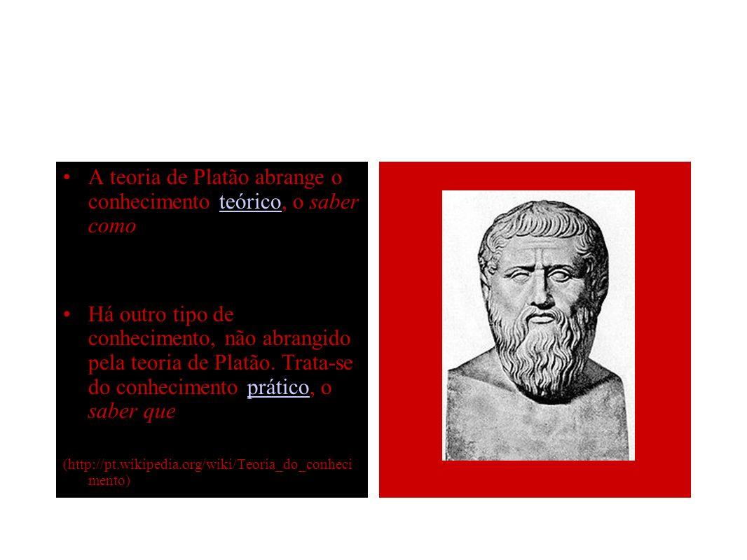 A teoria de Platão abrange o conhecimento teórico, o saber como