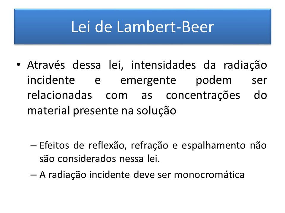 Lei de Lambert-Beer