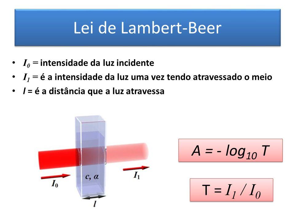 Lei de Lambert-Beer A = - log10 T T = I1 / I0