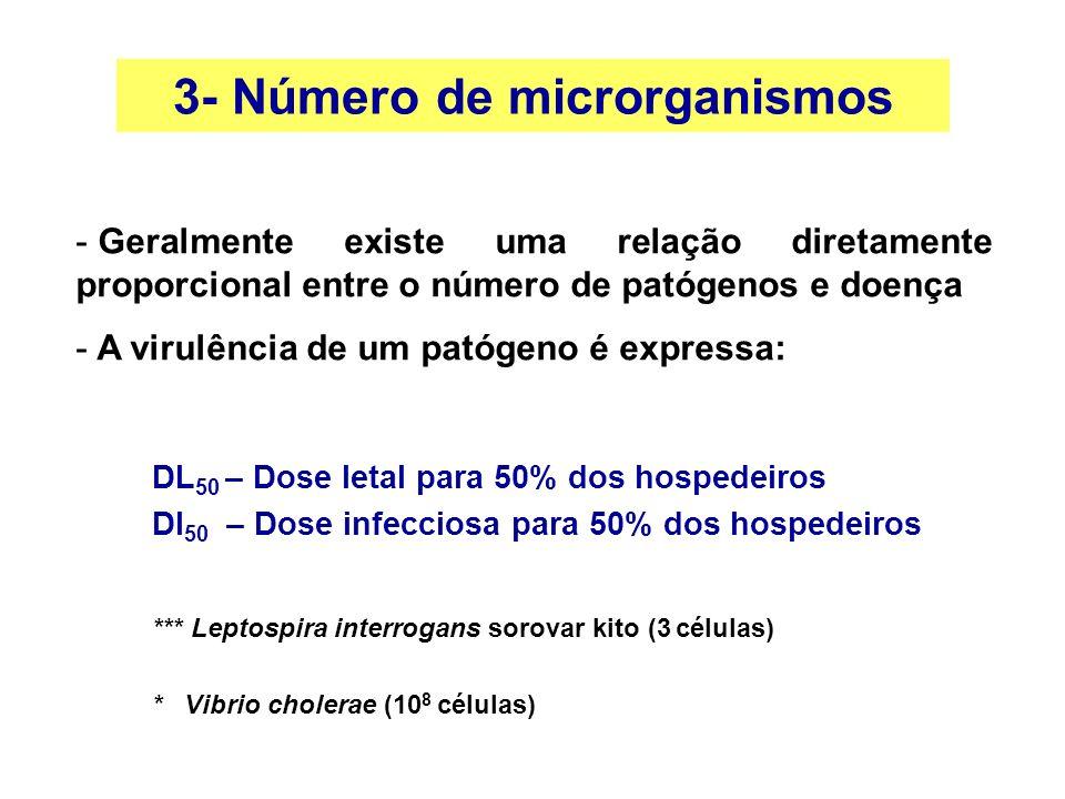 3- Número de microrganismos