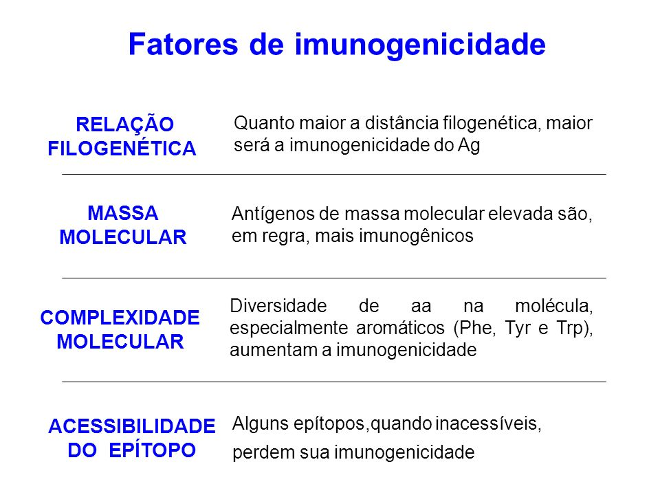 Fatores de imunogenicidade