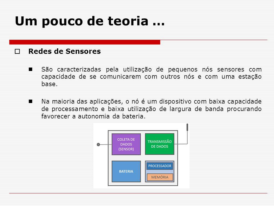 Um pouco de teoria … Redes de Sensores