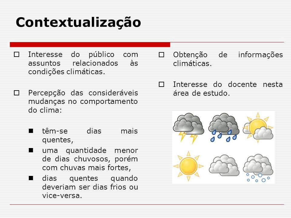Contextualização Interesse do público com assuntos relacionados às condições climáticas.