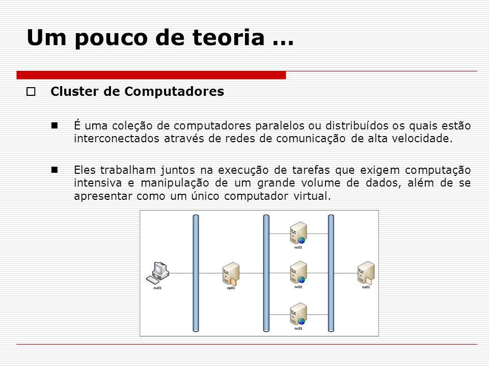 Um pouco de teoria … Cluster de Computadores