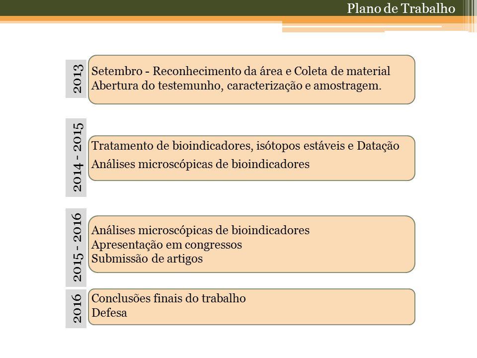 Plano de Trabalho Setembro - Reconhecimento da área e Coleta de material. Abertura do testemunho, caracterização e amostragem.