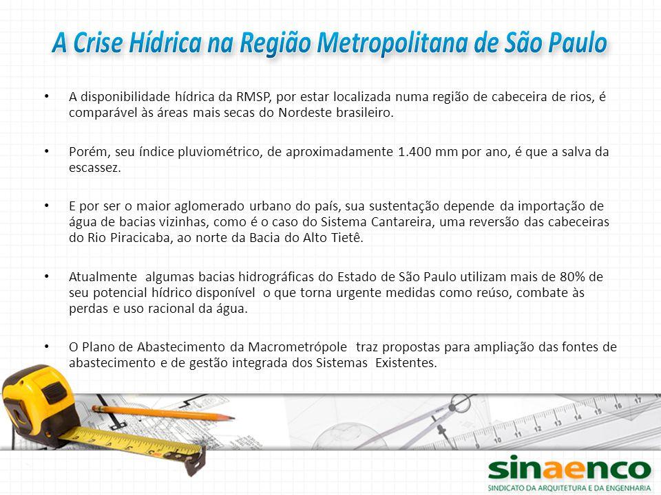 A disponibilidade hídrica da RMSP, por estar localizada numa região de cabeceira de rios, é comparável às áreas mais secas do Nordeste brasileiro.