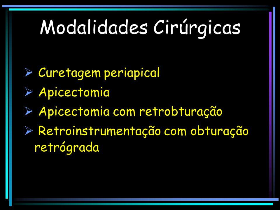 Modalidades Cirúrgicas
