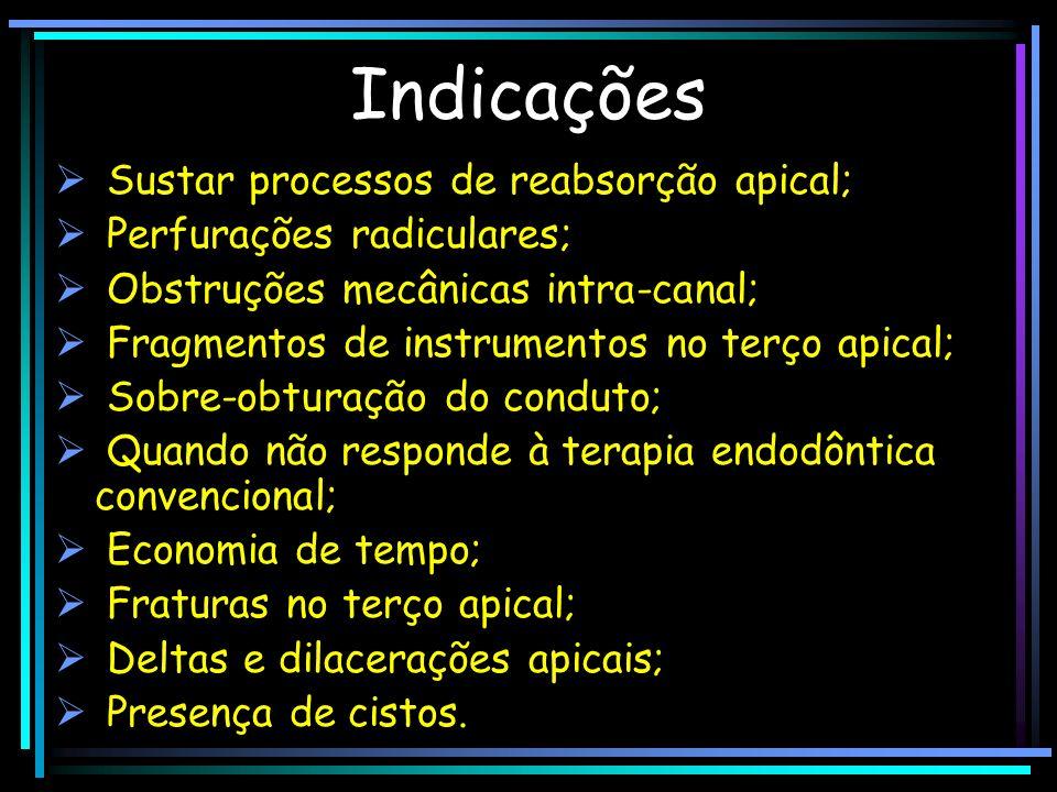 Indicações Sustar processos de reabsorção apical;