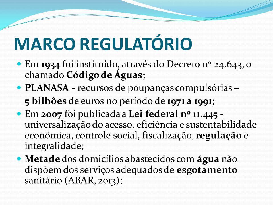 MARCO REGULATÓRIO Em 1934 foi instituído, através do Decreto nº 24.643, o chamado Código de Águas; PLANASA - recursos de poupanças compulsórias –