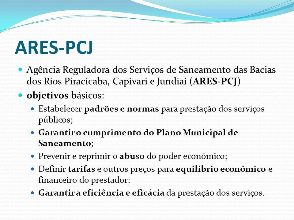 ARES-PCJ Agência Reguladora dos Serviços de Saneamento das Bacias dos Rios Piracicaba, Capivari e Jundiaí (ARES-PCJ)