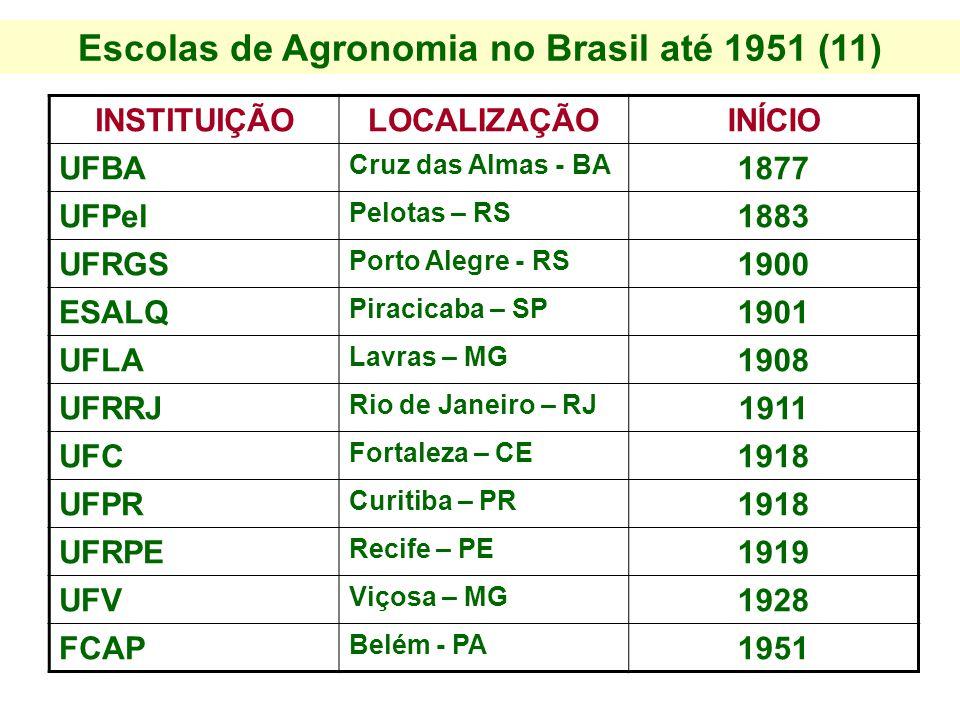 Escolas de Agronomia no Brasil até 1951 (11)