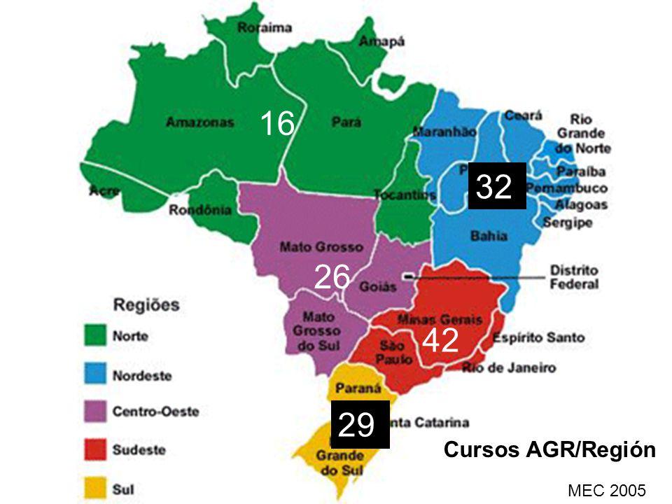 16 32 26 42 29 Cursos AGR/Región MEC 2005